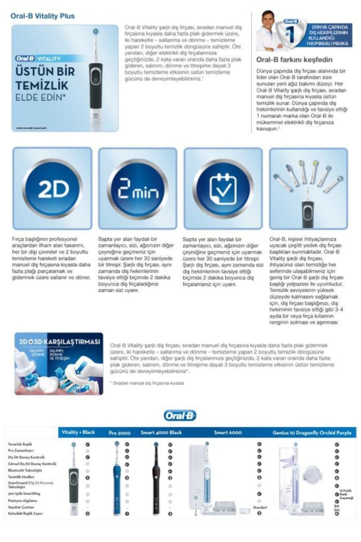 Oral-B D150 Cross Action+3d White Pembe Şarj Edilebilir Diş Fırçası+1 Başlık 2