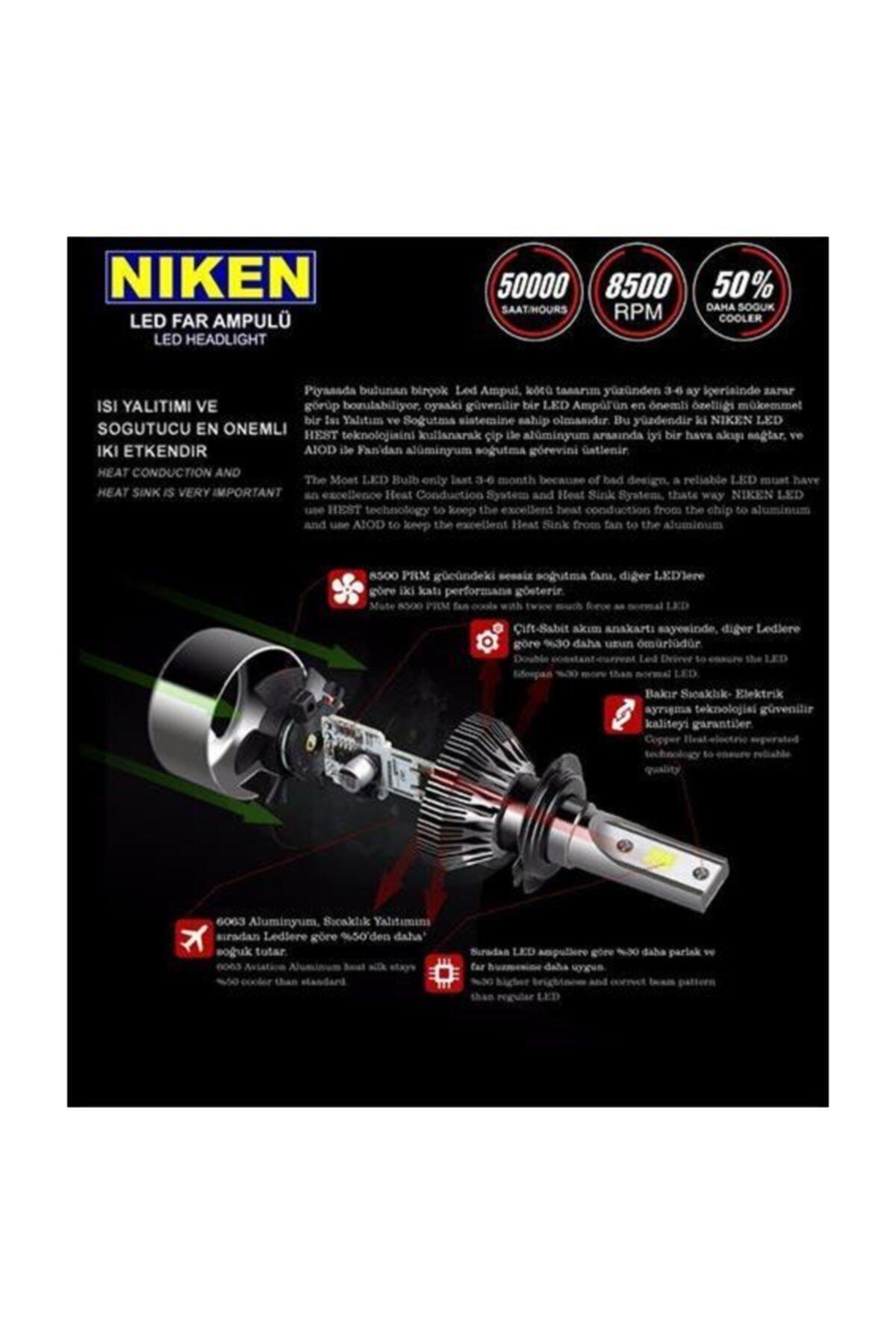 Niken Led Xenon Evo Serisi H3, Beyaz Işık 1