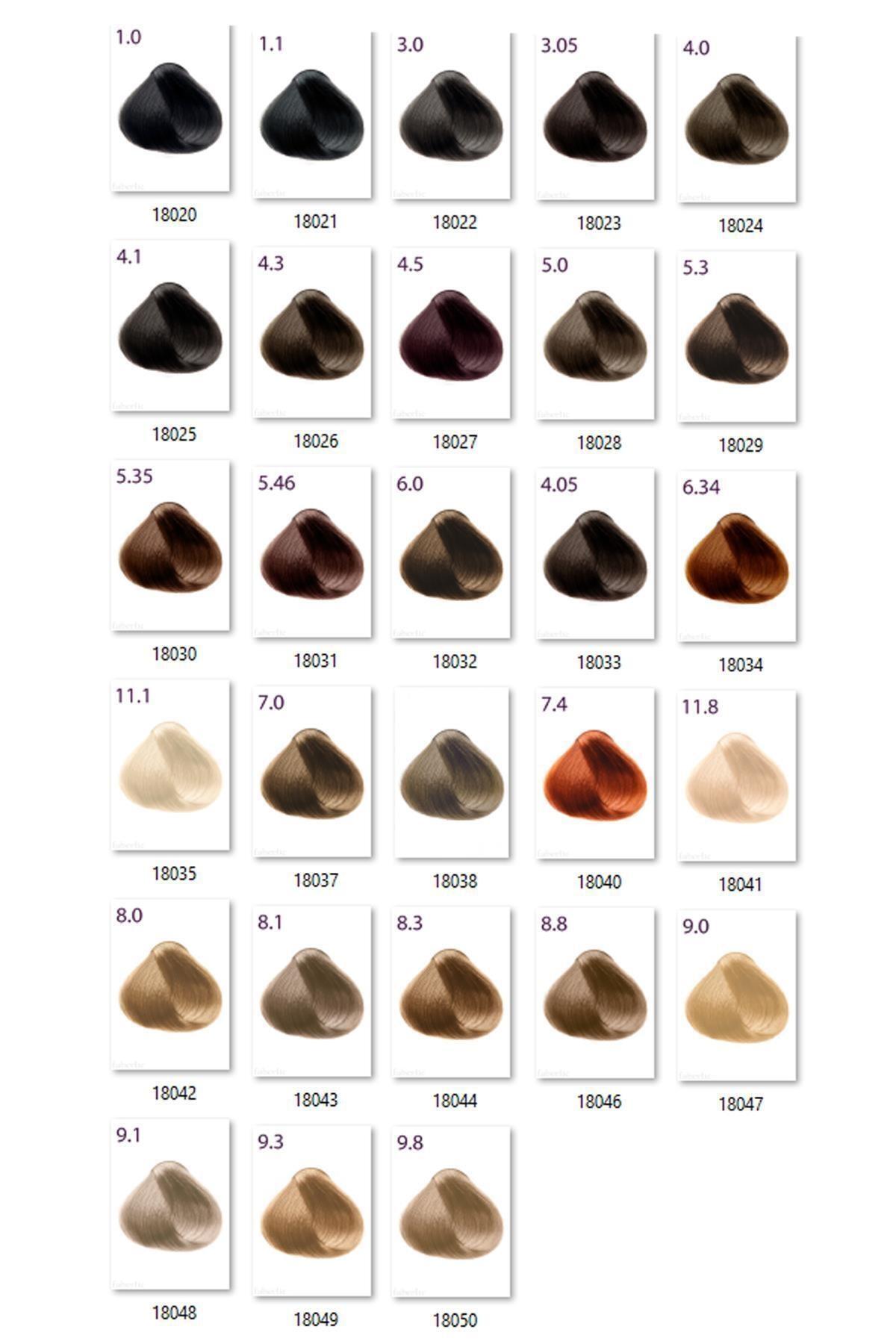 Faberlic Expert Color Kalıcı Saç Boyası 115gr. 2