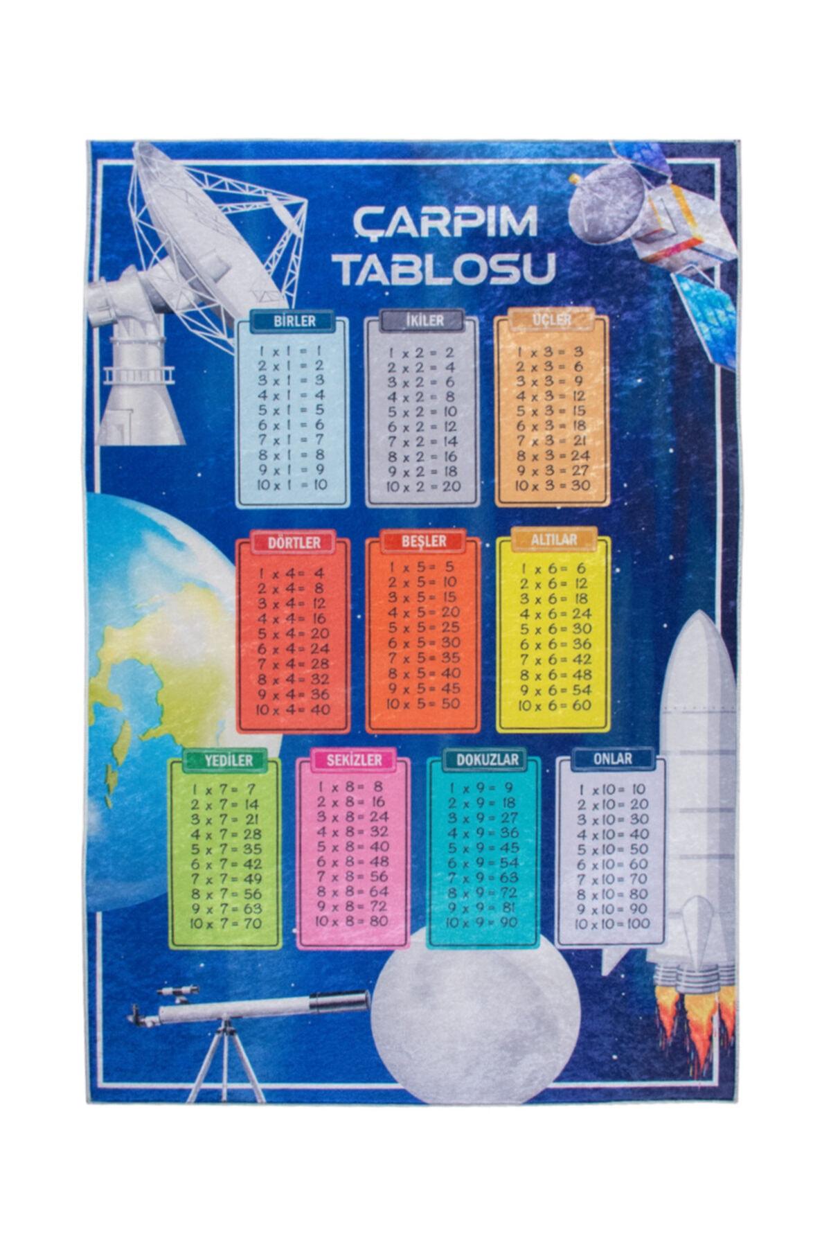 colizon Dekoratif Kaymaz Tabanlı Çarpım Tablosu Uzay Çocuk Halısı 2