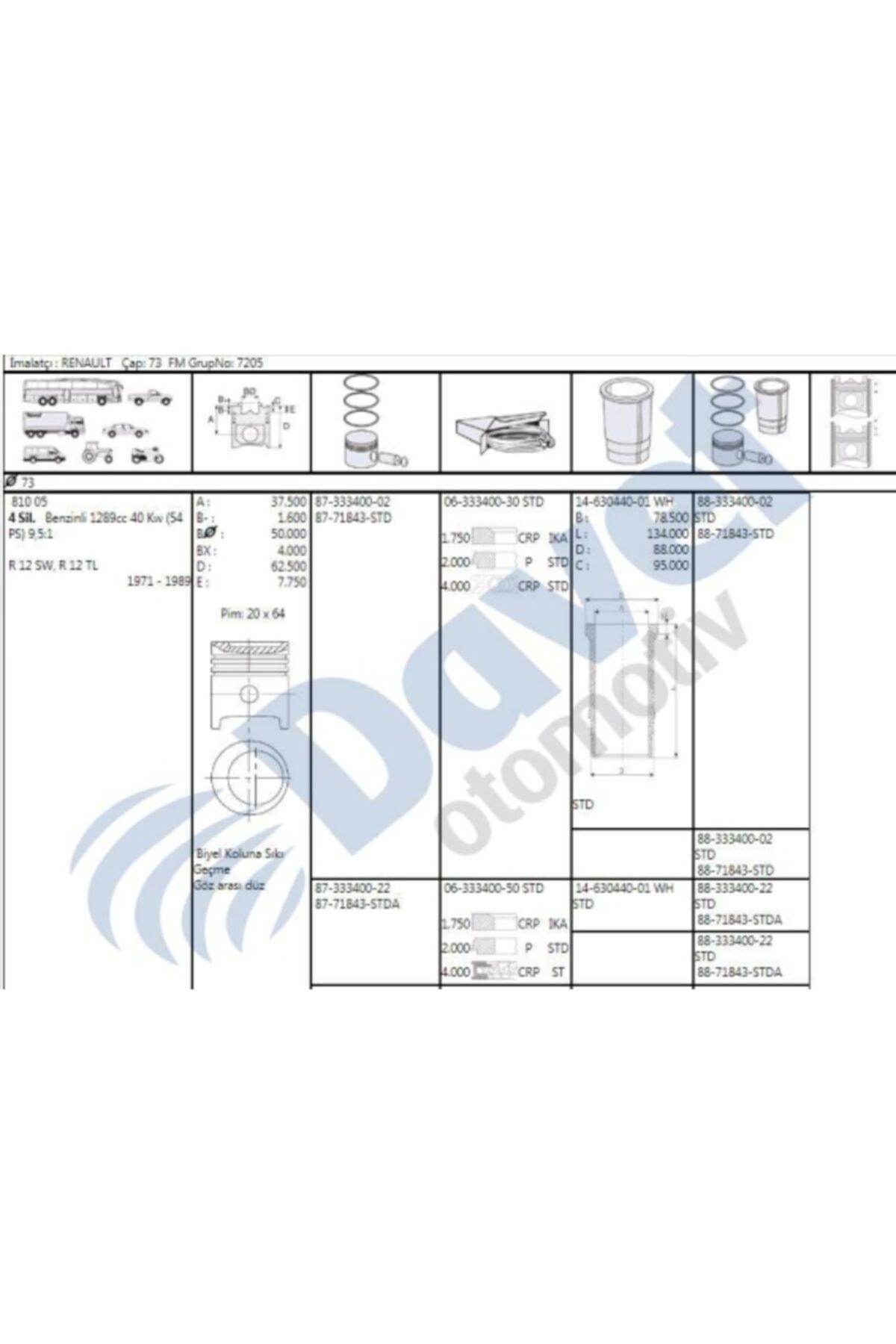 GOETZE Motor Piston+Segmani R12 1,3 (Std)- 2