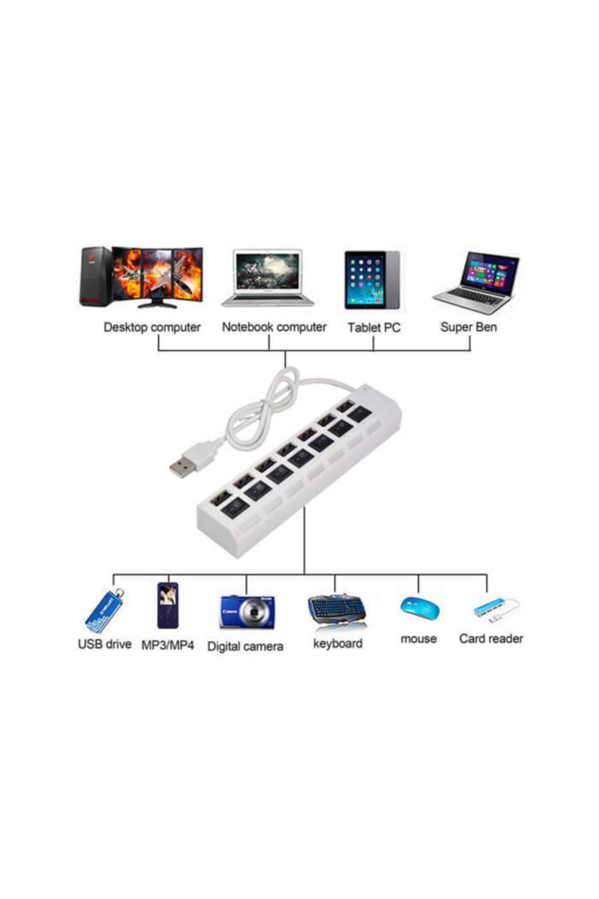 WOZLO Beyaz 7 Port Usb Hub - On/off Switch Işıklı - Usb Çoklayıcı 2