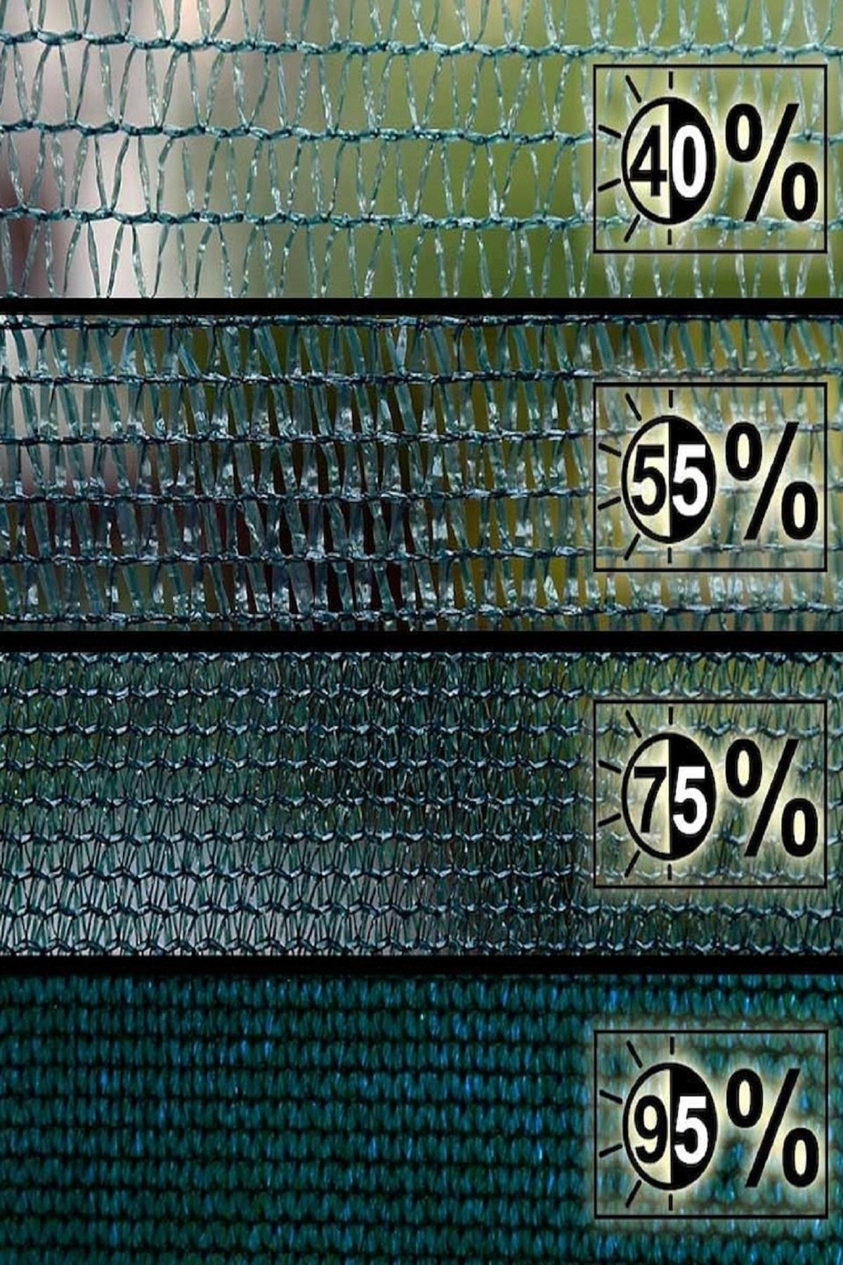 ÇUVAL SEPETİ Gölgelik File 1,5x5 Mt %95 Gölgelik Kumaş Gölgeleme Çit Örtüsü Yeşil Kuşgözlü + Kolonlu 2