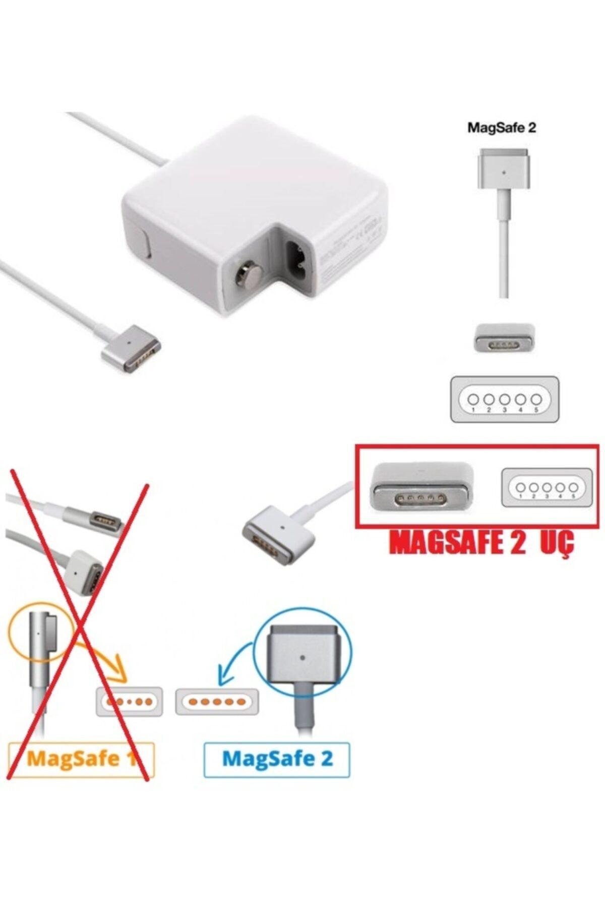 ATAELEKTRONİK Kaliteli Muadil Macbook Air (11-inch, Önce 2015) 14.85v 3.05a 45w Magsafe 2 Güç Adaptörü Şarj Cihazı 2