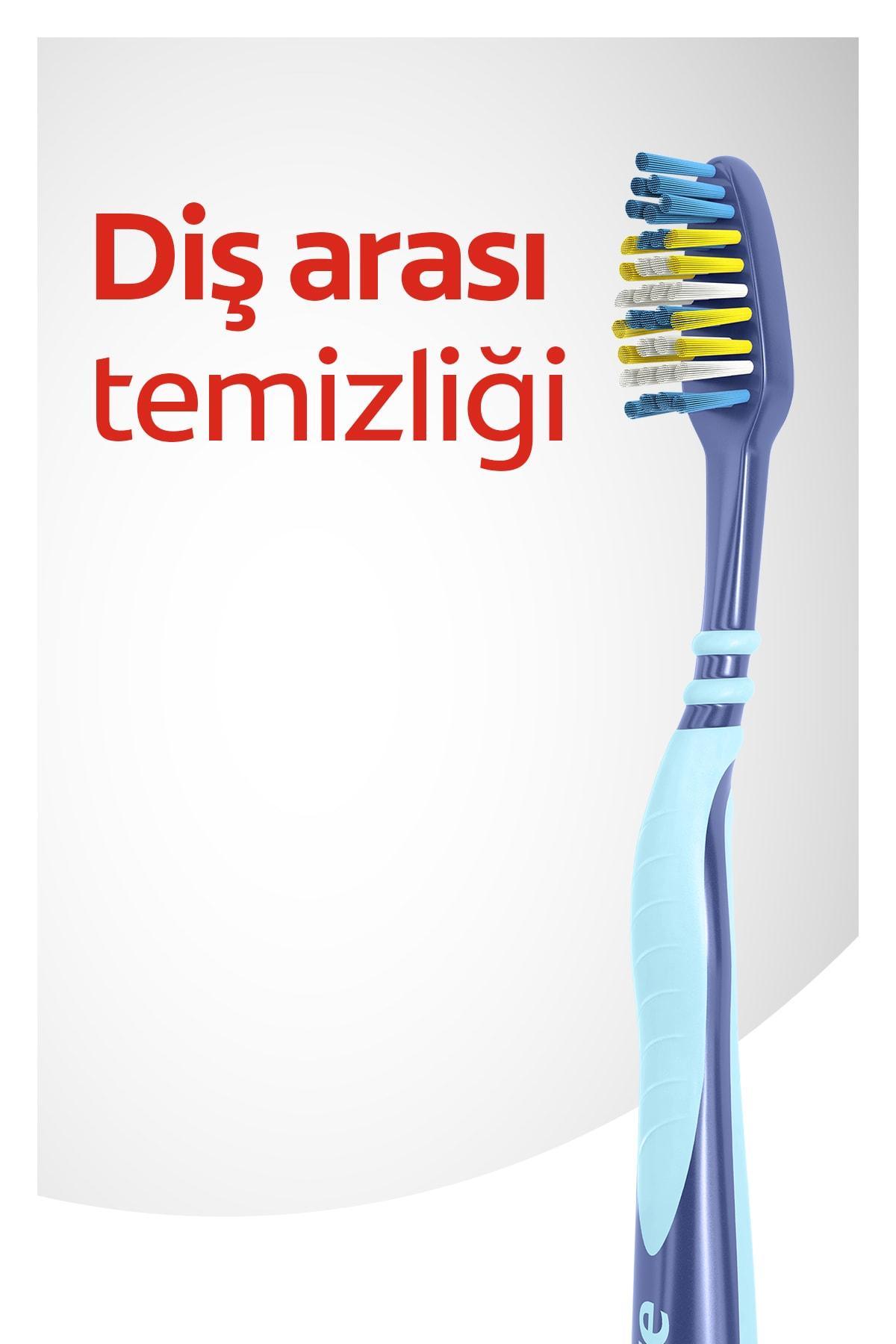 Colgate ZigZag Diş Arası Temizliği Orta Diş Fırçası 1+1 2