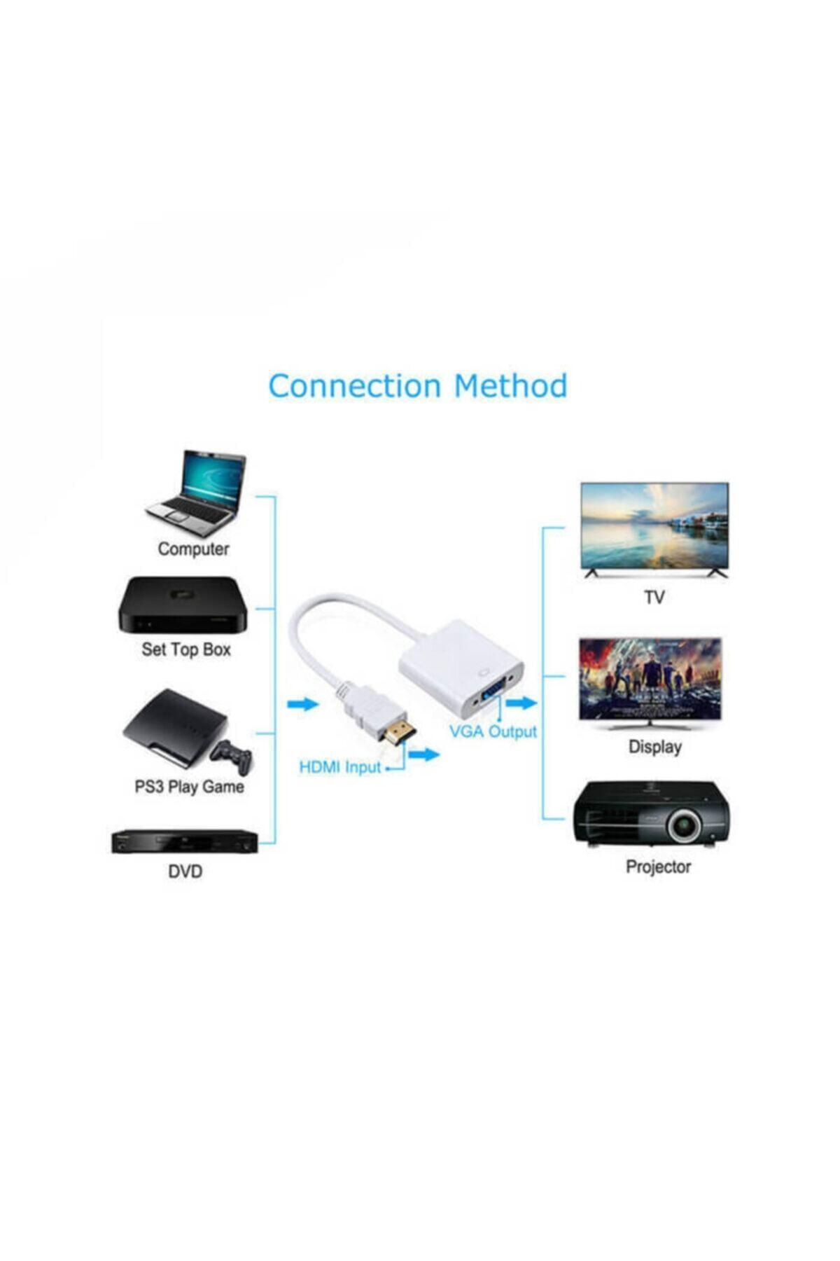 WOZLO Hdmi To Vga Ses Çıkışlı Kablo Çevirici Dönüştürücü Adaptör 2