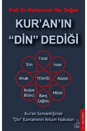 """Destek Yayınları Kur'an'ın """"din"""" Dediği /muhammet Nur Doğan /"""