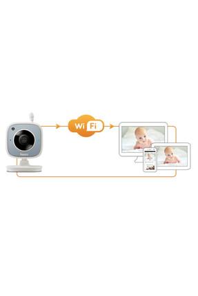 İnanny C112 Hd Wi-Fi Dijital Bebek Kamerası