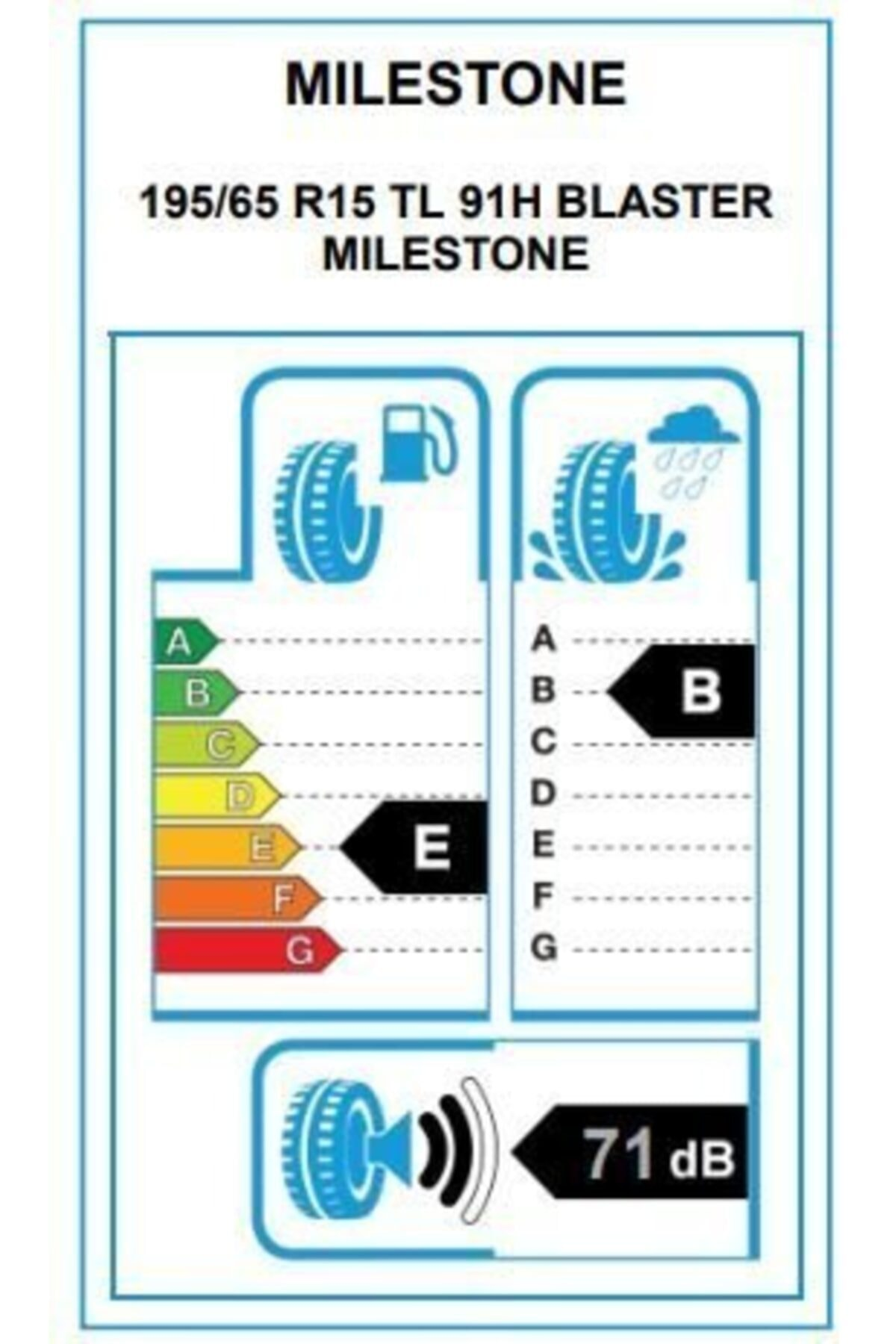 Milestone Mılestone 195/65 R15 91h Blaster Yaz Lastiği 2021 Üretimi 2