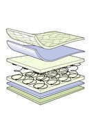 Midilife Pooly 60x120 Bambu Desenli Soft Ortopedik Yaylı Yatak 60*120 Yaylı Bebek Yatağı