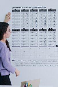 Çarpım Tablosu Yapışkansız Statik Tutunma Özellikli Akıllı Kağıt