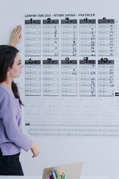 Evbuya Çarpım Tablosu Yapışkansız Statik Tutunma Özellikli Akıllı Kağıt