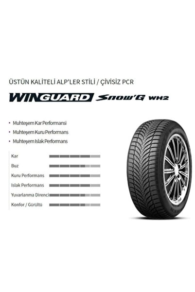 Nexen 205/55 R16 94v Xl Winguard Snow G Wh2 Oto Kış Lastiği 2020