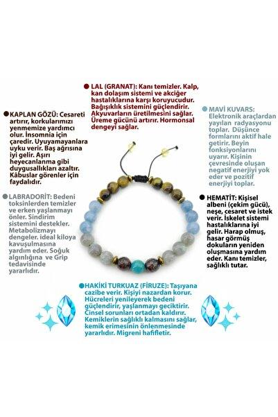 OSMANLI DOĞAL TAŞ Hakiki Turkuaz-lal (granat)-kaplan Gözü-labradorit-mavi Kuvars-hematit Bileklik