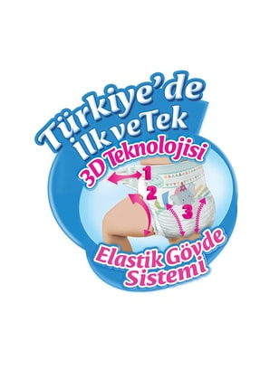 Molfix Bebek Bezi 5 Beden Junior Aylık Fırsat Paketi 120 Adet + Evony Maske 10'lu Hediyeli 3