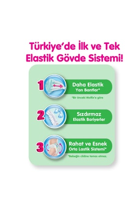 Molfix Bebek Bezi 5 Beden Junior Aylık Fırsat Paketi 120 Adet + Evony Maske 10'lu Hediyeli 4