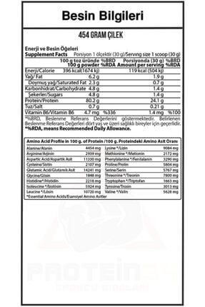 Hardline Whey 3matrix 454 gr Çilekli Protein Tozu 1