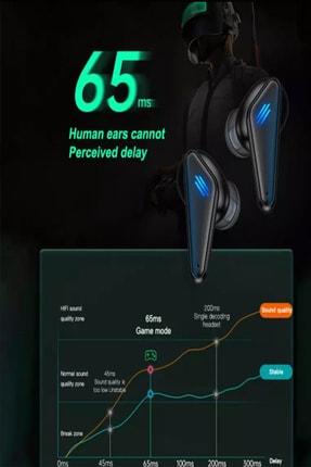 tulparonline Kn95 Bluetooth Oyuncu Kulaklığı 3