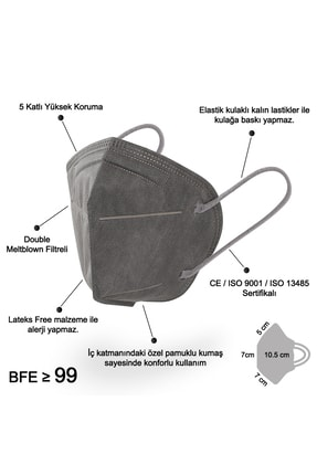 Mutlu Maske Çift Meltblown Filtreli 5 Katlı Siyah Beyaz Antrasit Gri Karışık Renkli N95 Maske Seti (5 X 3 RENK) 2