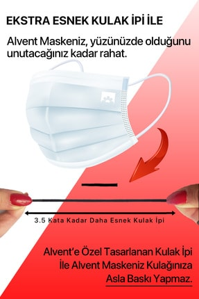 ALVENT Beyaz Elastik Kulaklı Meltblown Maske 50 Adet (TIP 2R) - En Az %98 Koruma - Ma-250 1