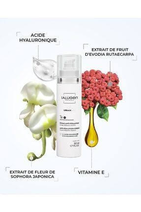 İALUGEN Anti-pollution Screen 50ml 2