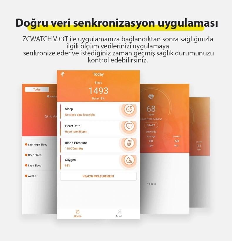 prapazar.com pazaryeri Trendyol entegrasyonu