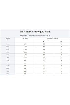 ABA Hunter X8 8 Kat Örgü Ip Misina 150 Mt 0.8 : 0.148mm 4