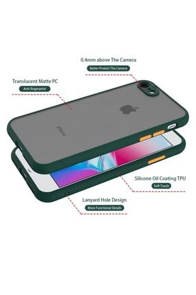 Teknoçeri Iphone 7g / 8g / Se 2020 Kenarları Renkli Kamera Korumalı Transparan Kılıf 3