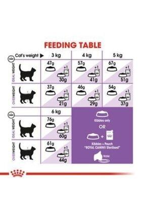 Royal Canin Sterilised 37 Kedi Maması 4 Kg 2