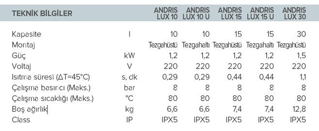DUVAR TİPİ ELEKTRİKLİ TERMOSİFON ANDRIS LUX