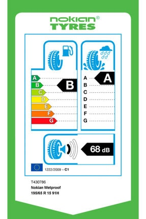 Nokian 195/65 R15 91H Wetproof Yaz Lastiği 2020 Üretimi 2