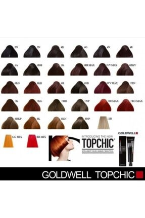 GOLDWELL 7bsg Topchich Kalıcı Saç Boyası 60 ml Tüp 1