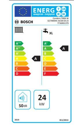 Bosch Condens 7000i W 24 Kw (20.000 Kcal) Tam Yoğuşmalı Kombi 4