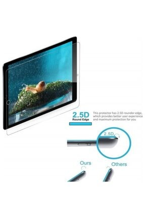Fibaks Galaxy Tab A 8.0 Sm T290 Uyumlu Ekran Koruyucu Nano Esnek Flexible 9h Temperli Kırılmaz Cam 1