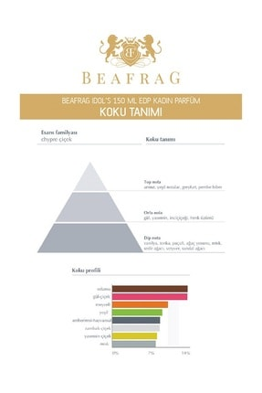 BEAFRAG Idol's Edp 150 ml Kadın Parfümü 8682530232301 3