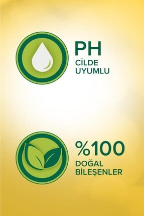 Palmolive Aroma Sensations Feel Good Ipeksi Banyo Ve Duş Jeli 500 ml X 2 Adet Duş Lifi Hediye 4