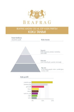 BEAFRAG Madam Edp 150 Ml Kadın Parfüm 3