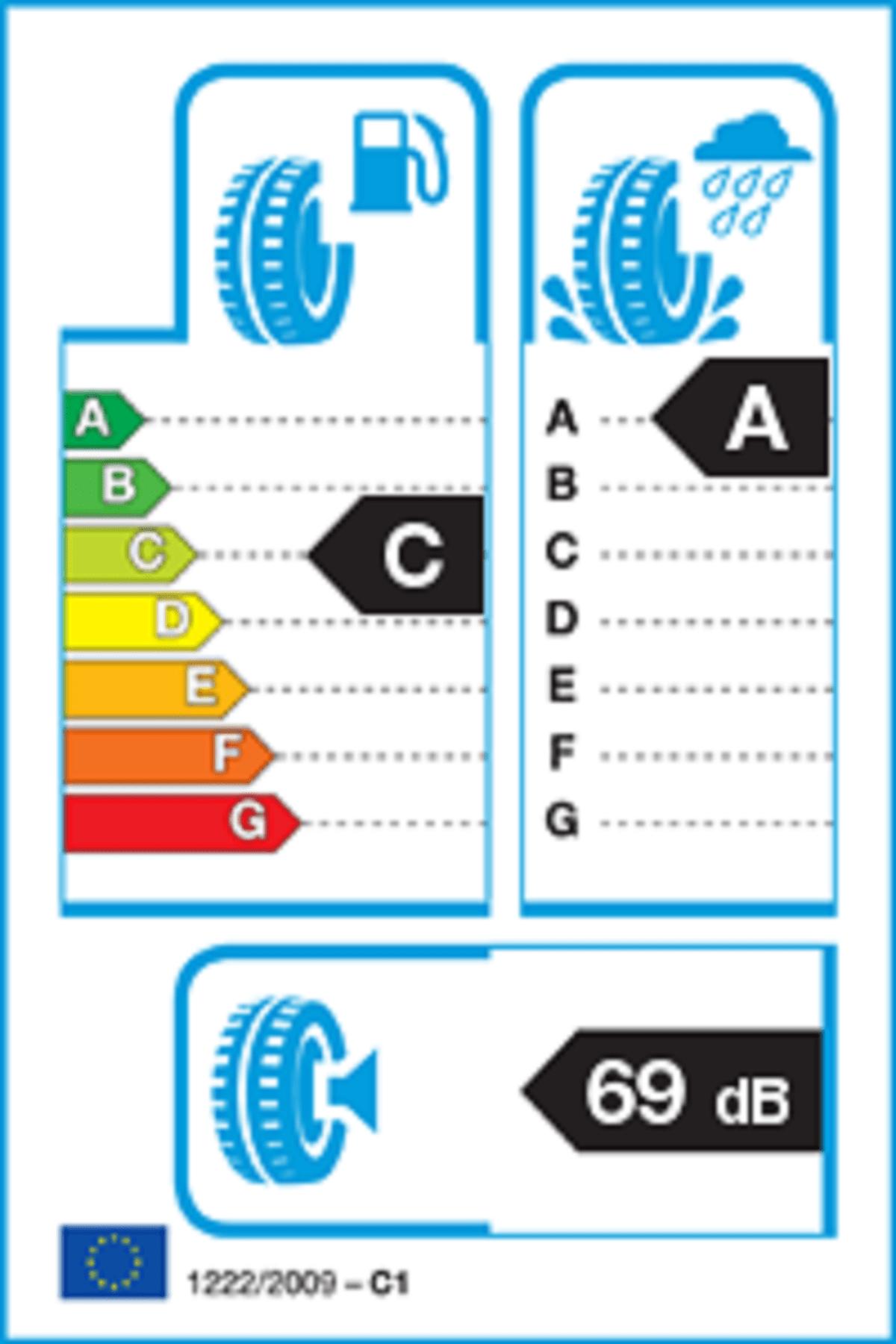 Dunlop 215/55 R17 94W Sp Sport Fm800 Oto Lastik (Üretim Yılı: 2020) 1