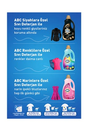 ABC Sıvı Çamaşır Deterjanı Siyahlar 3 lt 50 Yıkama 2