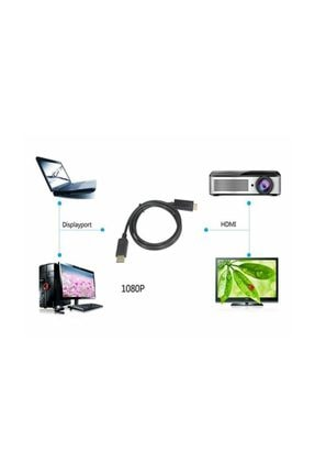 MAXGO 1.8 Metre Displayport To Hdmi Bst-2077p Display Port Hdmı Çevirici 1