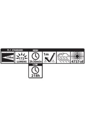 Maglite Kutulu LED Fener XL200 3